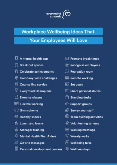 Workplace_Wellbeing_Ideas_Poster